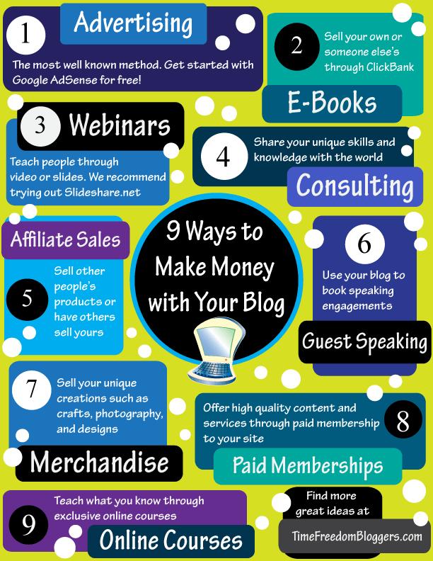 make money online kiếm tiền online